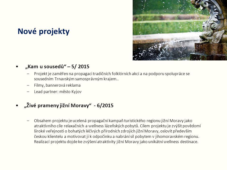 """Nové projekty """"Kam u sousedů"""" – 5/ 2015 –Projekt je zaměřen na propagaci tradičních folklórních akcí a na podporu spolupráce se sousedním Trnavským sa"""