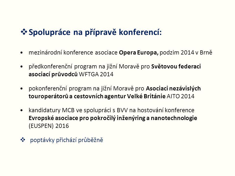  Spolupráce na přípravě konferencí: mezinárodní konference asociace Opera Europa, podzim 2014 v Brně předkonferenční program na jižní Moravě pro Svět