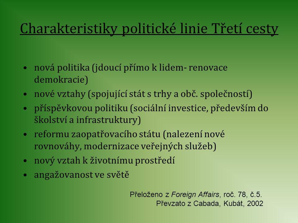 Charakteristiky politické linie Třetí cesty nová politika (jdoucí přímo k lidem- renovace demokracie) nové vztahy (spojující stát s trhy a obč. společ