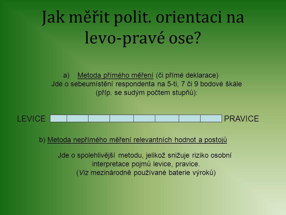 Jak měřit polit. orientaci na levo-pravé ose? a)Metoda přímého měření (či přímé deklarace) Jde o sebeumístění respondenta na 5-ti, 7 či 9 bodové škále