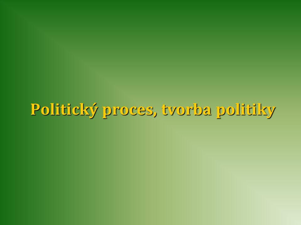Politický proces, tvorba politiky