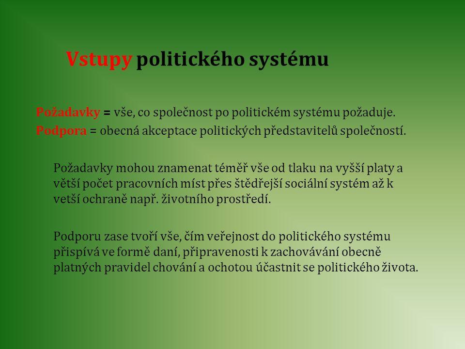 Vstupy politického systému Požadavky = vše, co společnost po politickém systému požaduje. Podpora = obecná akceptace politických představitelů společn