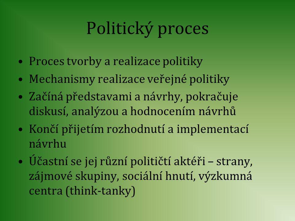 Politický proces Proces tvorby a realizace politiky Mechanismy realizace veřejné politiky Začíná představami a návrhy, pokračuje diskusí, analýzou a h