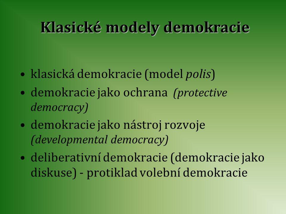 Klasické modely demokracie klasická demokracie (model polis) demokracie jako ochrana (protective democracy) demokracie jako nástroj rozvoje (developme