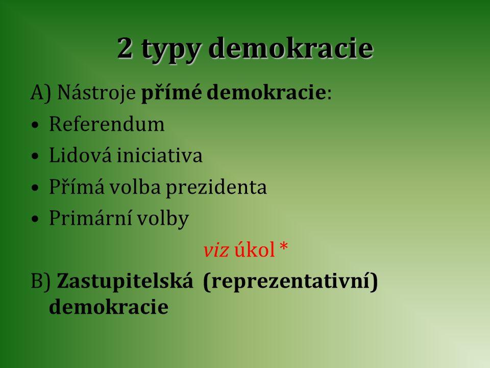 2 typy demokracie A) Nástroje přímé demokracie: Referendum Lidová iniciativa Přímá volba prezidenta Primární volby viz úkol * B) Zastupitelská (reprez