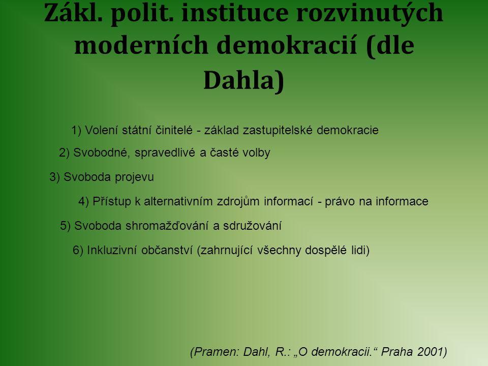 Zákl. polit. instituce rozvinutých moderních demokracií (dle Dahla) 1) Volení státní činitelé - základ zastupitelské demokracie 2) Svobodné, spravedli