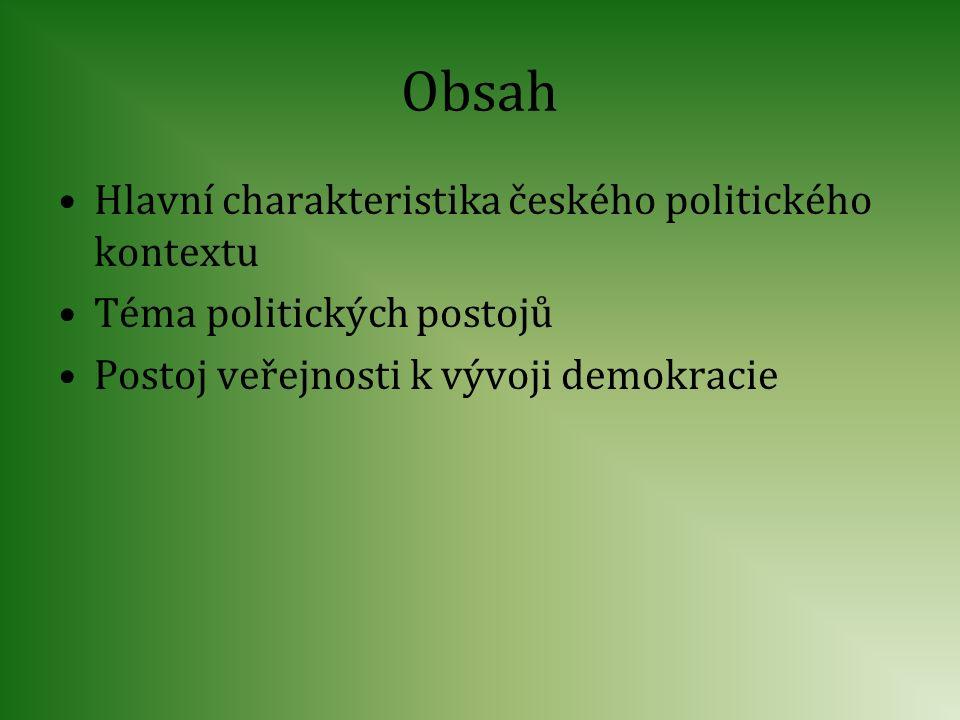 Obsah Hlavní charakteristika českého politického kontextu Téma politických postojů Postoj veřejnosti k vývoji demokracie