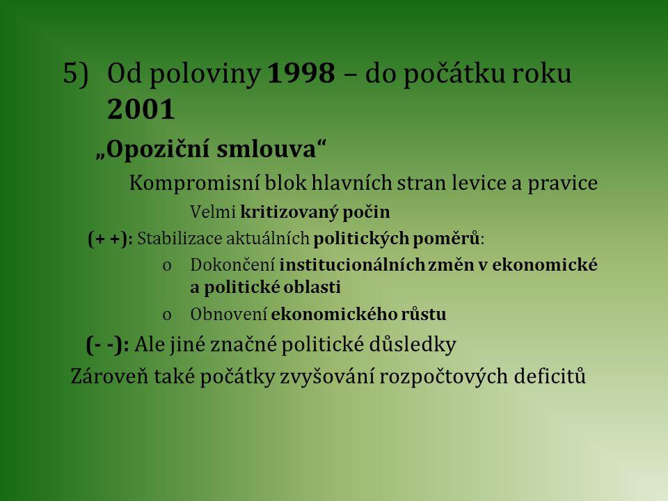 """5)Od poloviny 1998 – do počátku roku 2001 """"Opoziční smlouva"""" Kompromisní blok hlavních stran levice a pravice Velmi kritizovaný počin (+ +): Stabiliza"""
