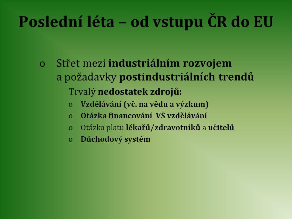 Poslední léta – od vstupu ČR do EU oStřet mezi industriálním rozvojem a požadavky postindustriálních trendů Trvalý nedostatek zdrojů: oVzdělávání (vč.