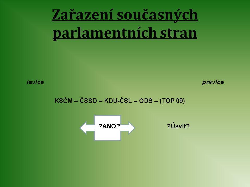 Zařazení současných parlamentních stran levicepravice KSČM – ČSSD – KDU-ČSL – ODS – (TOP 09) ?Úsvit??ANO?