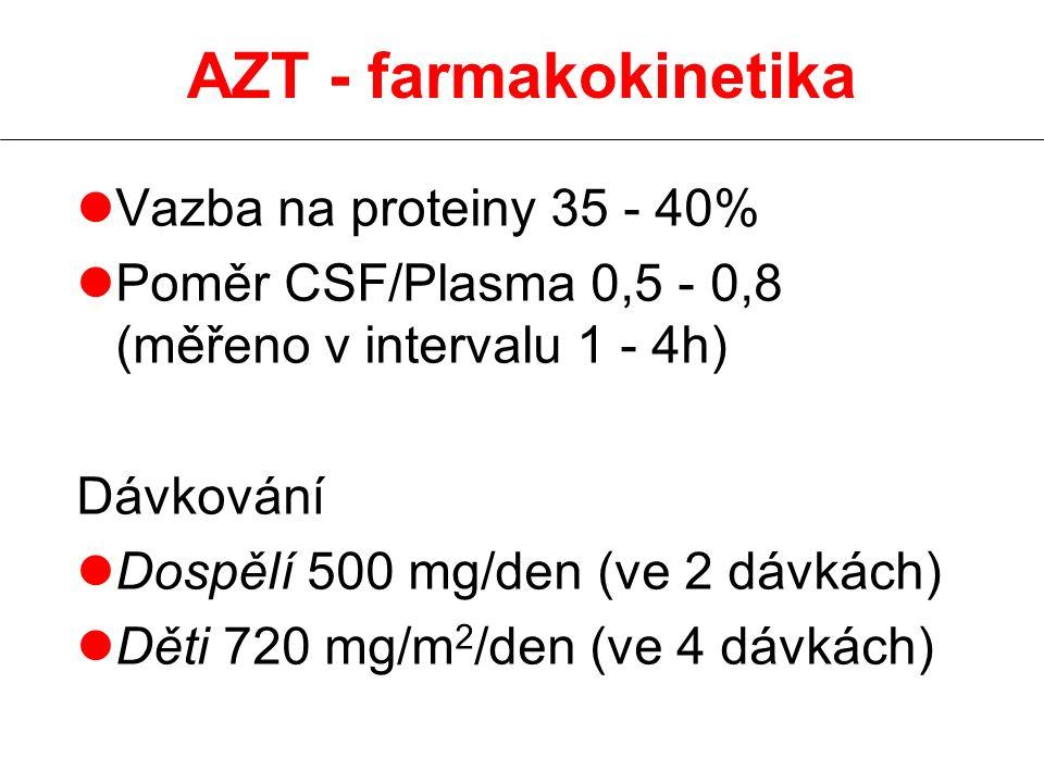 lVazba na proteiny 35 - 40% lPoměr CSF/Plasma 0,5 - 0,8 (měřeno v intervalu 1 - 4h) Dávkování lDospělí 500 mg/den (ve 2 dávkách) lDěti 720 mg/m 2 /den