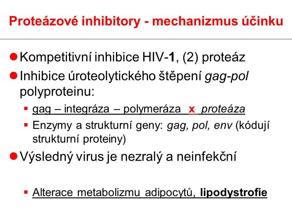 Proteázové inhibitory - mechanizmus účinku lKompetitivní inhibice HIV-1, (2) proteáz lInhibice úroteolytického štěpení gag-pol polyproteinu:  gag – i