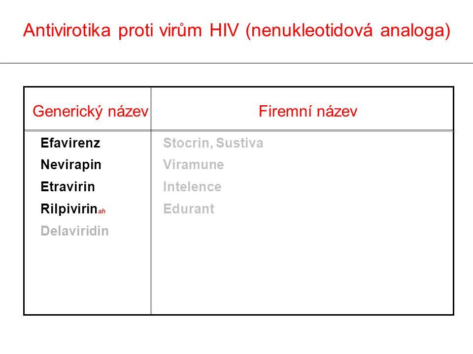 Generický název Firemní název Efavirenz Nevirapin Etravirin Rilpivirin ah Delaviridin Stocrin, Sustiva Viramune Intelence Edurant Antivirotika proti v