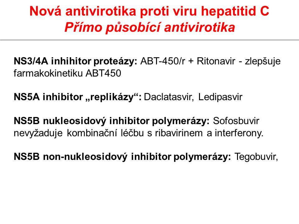 Nová antivirotika proti viru hepatitid C Přímo působící antivirotika NS3/4A inhihitor proteázy: ABT-450/r + Ritonavir - zlepšuje farmakokinetiku ABT45