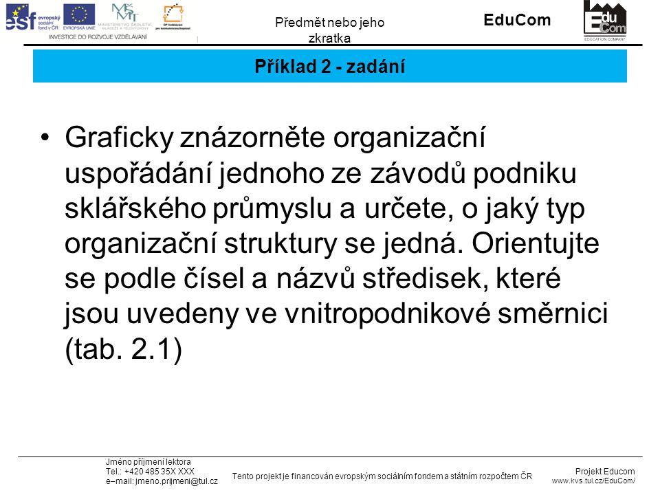 INVESTICE DO ROZVOJE VZDĚLÁVÁNÍ EduCom Projekt Educom www.kvs.tul.cz/EduCom/ Tento projekt je financován evropským sociálním fondem a státním rozpočtem ČR Předmět nebo jeho zkratka Jméno příjmení lektora Tel.: +420 485 35X XXX e–mail: jmeno.prijmeni@tul.cz Příklad 2 - zadání Graficky znázorněte organizační uspořádání jednoho ze závodů podniku sklářského průmyslu a určete, o jaký typ organizační struktury se jedná.