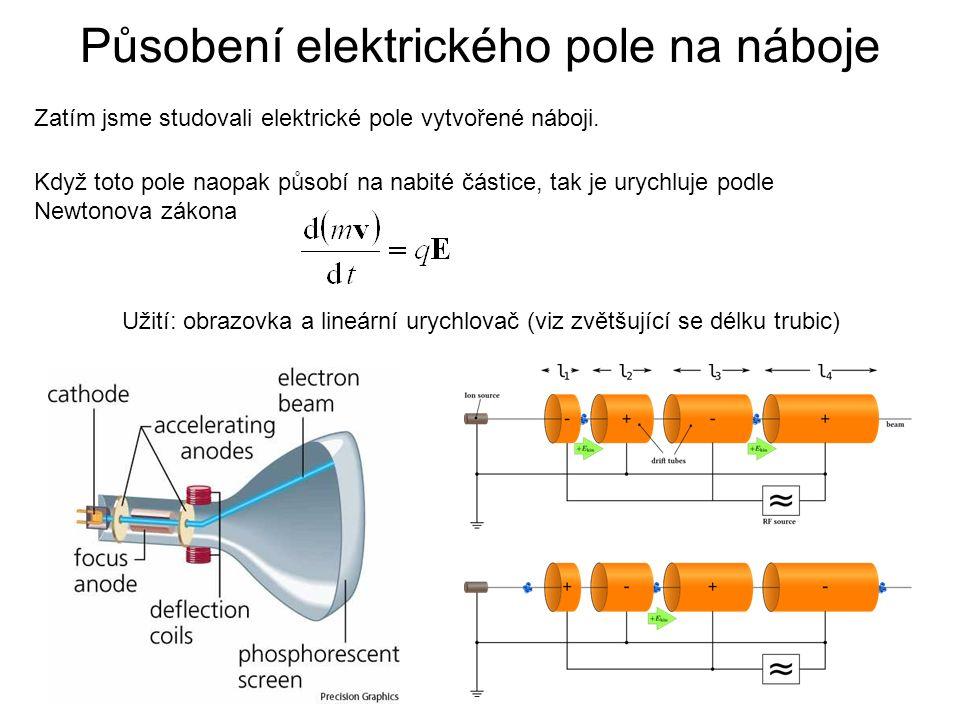 Zatím jsme studovali elektrické pole vytvořené náboji. Když toto pole naopak působí na nabité částice, tak je urychluje podle Newtonova zákona Užití: