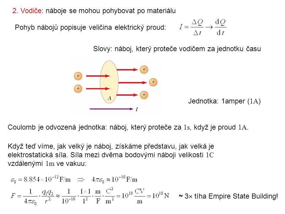 2. Vodiče: náboje se mohou pohybovat po materiálu Pohyb nábojů popisuje veličina elektrický proud: Jednotka: 1amper ( 1A ) Coulomb je odvozená jednotk