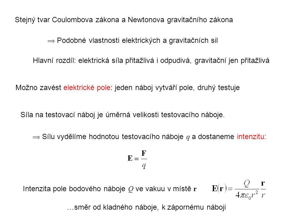 Stejný tvar Coulombova zákona a Newtonova gravitačního zákona Hlavní rozdíl: elektrická síla přitažlivá i odpudivá, gravitační jen přitažlivá  Podobné vlastnosti elektrických a gravitačních sil Možno zavést elektrické pole: jeden náboj vytváří pole, druhý testuje Síla na testovací náboj je úměrná velikosti testovacího náboje.