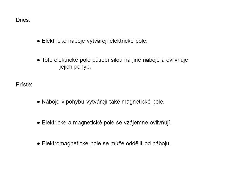● Elektrické náboje vytvářejí elektrické pole. ● Toto elektrické pole působí silou na jiné náboje a ovlivňuje jejich pohyb. ● Náboje v pohybu vytvářej