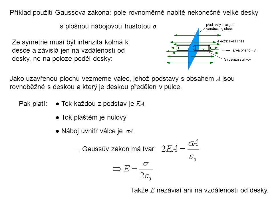 Příklad použití Gaussova zákona: pole rovnoměrně nabité nekonečně velké desky s plošnou nábojovou hustotou  ● Tok pláštěm je nulový ● Tok každou z podstav je EA ● Náboj uvnitř válce je  A Jako uzavřenou plochu vezmeme válec, jehož podstavy s obsahem A jsou rovnoběžné s deskou a který je deskou předělen v půlce.