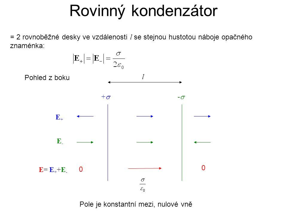= 2 rovnoběžné desky ve vzdálenosti l se stejnou hustotou náboje opačného znaménka: Pohled z boku Pole je konstantní mezi, nulové vně ++ -- E+E+ E-E- E= E + +E - 0 0 l Rovinný kondenzátor