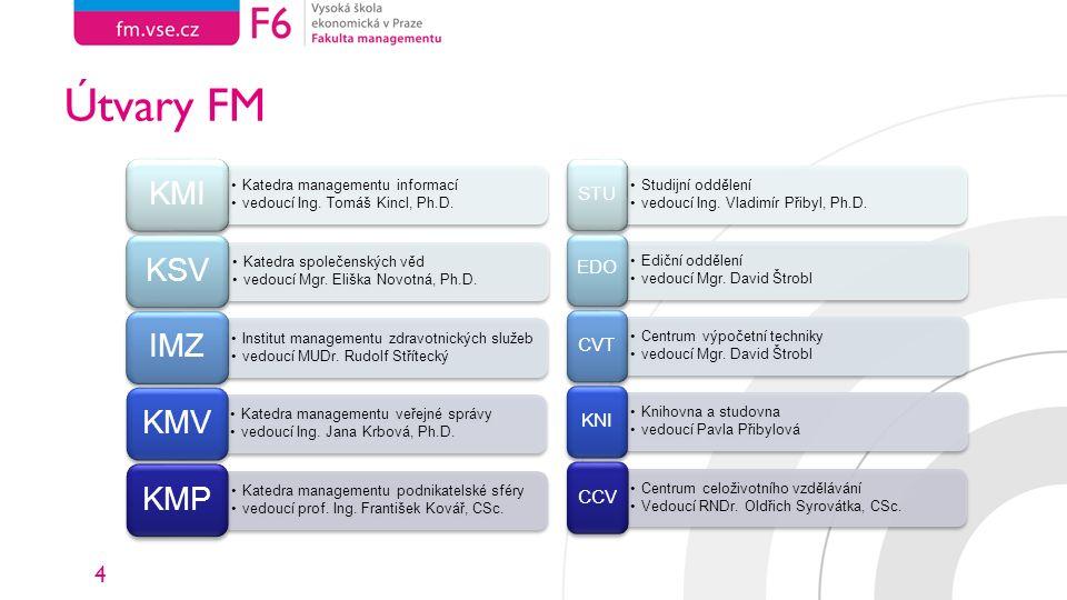 4 Útvary FM Katedra managementu informací vedoucí Ing. Tomáš Kincl, Ph.D. KMI Katedra společenských věd vedoucí Mgr. Eliška Novotná, Ph.D. KSV Institu