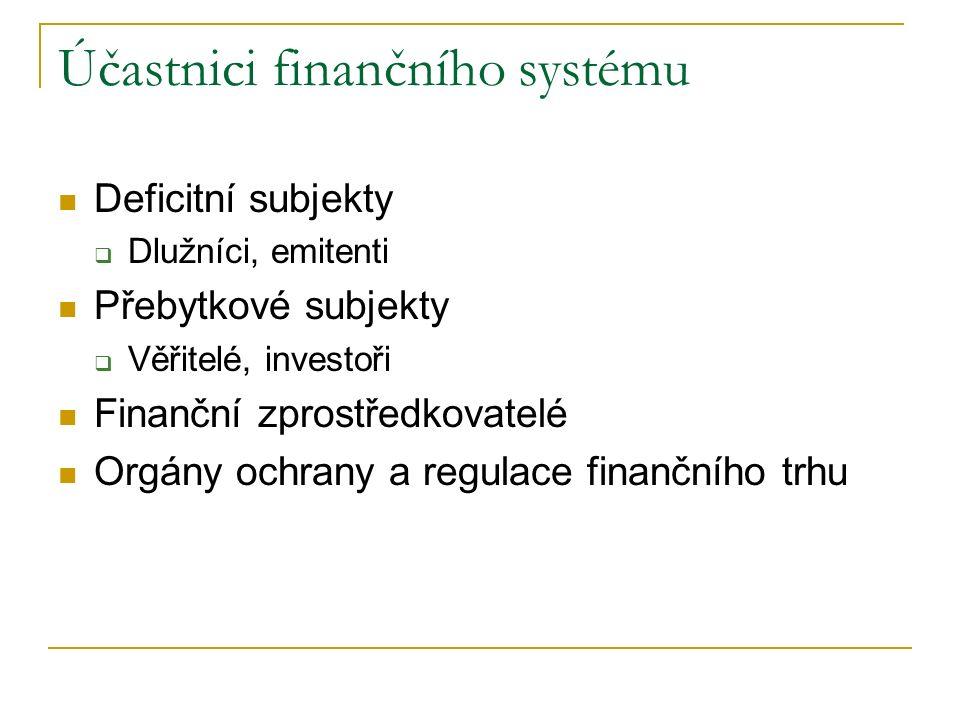 Účastnici finančního systému Deficitní subjekty  Dlužníci, emitenti Přebytkové subjekty  Věřitelé, investoři Finanční zprostředkovatelé Orgány ochrany a regulace finančního trhu