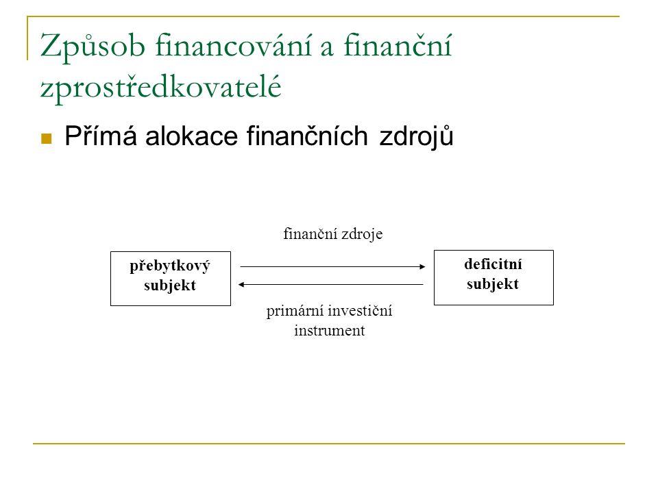 Způsob financování a finanční zprostředkovatelé Přímá alokace finančních zdrojů přebytkový subjekt deficitní subjekt finanční zdroje primární investiční instrument