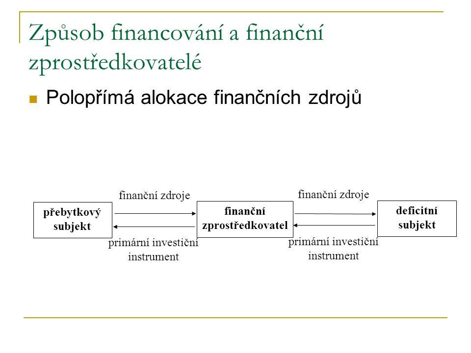 Způsob financování a finanční zprostředkovatelé Polopřímá alokace finančních zdrojů přebytkový subjekt deficitní subjekt primární investiční instrument finanční zprostředkovatel finanční zdroje primární investiční instrument