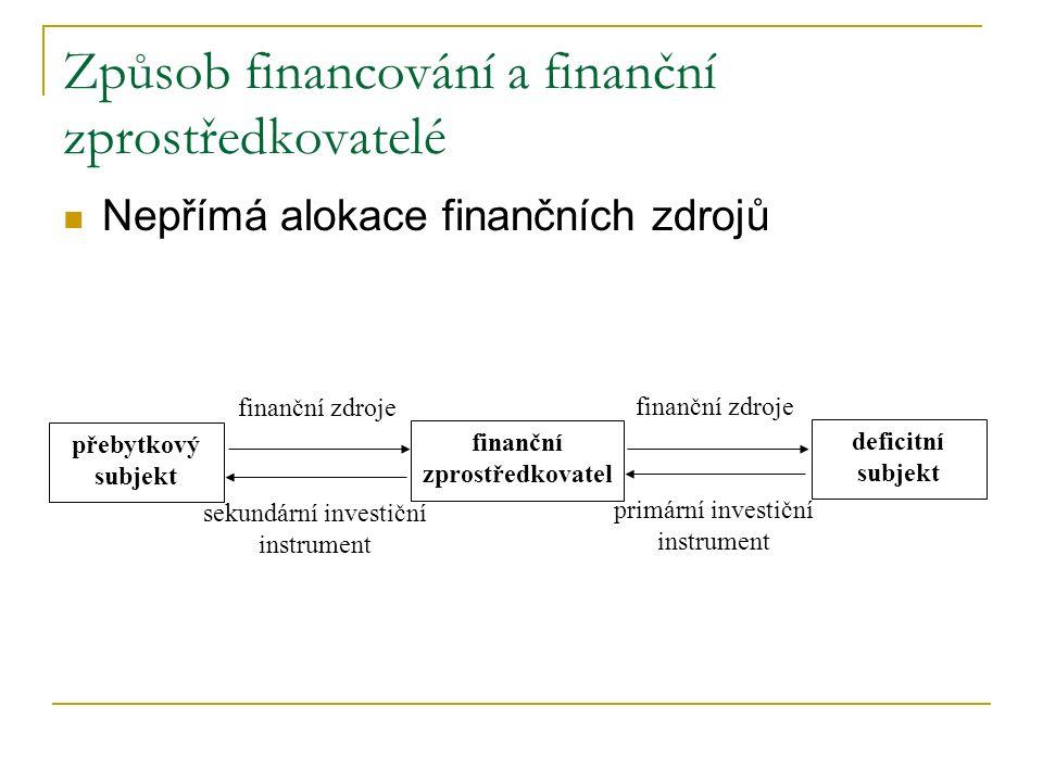Způsob financování a finanční zprostředkovatelé Nepřímá alokace finančních zdrojů přebytkový subjekt deficitní subjekt sekundární investiční instrument finanční zprostředkovatel finanční zdroje primární investiční instrument