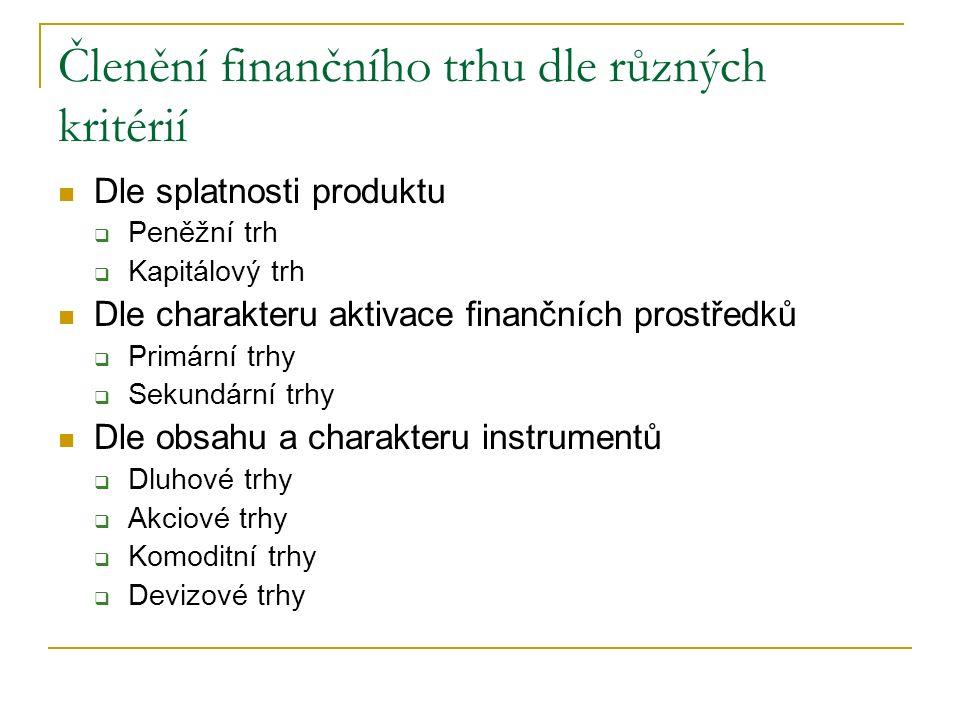 Členění finančního trhu dle různých kritérií Dle splatnosti produktu  Peněžní trh  Kapitálový trh Dle charakteru aktivace finančních prostředků  Primární trhy  Sekundární trhy Dle obsahu a charakteru instrumentů  Dluhové trhy  Akciové trhy  Komoditní trhy  Devizové trhy