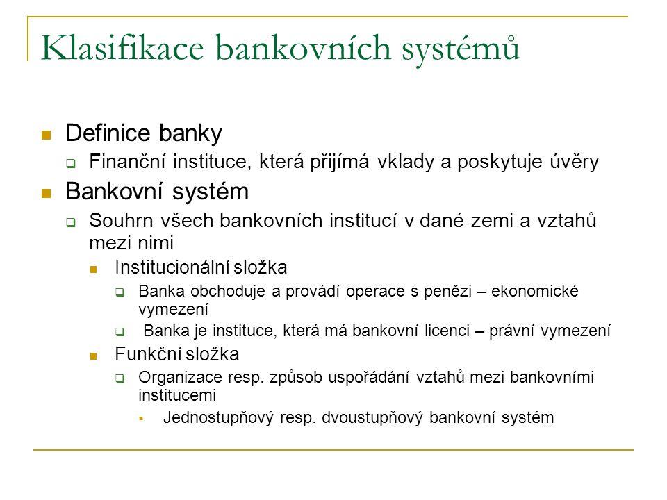 Klasifikace bankovních systémů Definice banky  Finanční instituce, která přijímá vklady a poskytuje úvěry Bankovní systém  Souhrn všech bankovních institucí v dané zemi a vztahů mezi nimi Institucionální složka  Banka obchoduje a provádí operace s penězi – ekonomické vymezení  Banka je instituce, která má bankovní licenci – právní vymezení Funkční složka  Organizace resp.