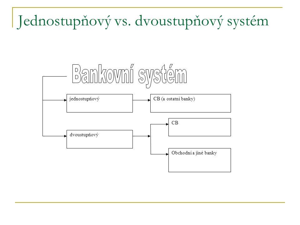 Jednostupňový vs. dvoustupňový systém jednostupňový dvoustupňový CB (a ostatní banky) CB Obchodní a jiné banky