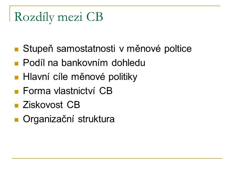 Rozdíly mezi CB Stupeň samostatnosti v měnové poltice Podíl na bankovním dohledu Hlavní cíle měnové politiky Forma vlastnictví CB Ziskovost CB Organizační struktura