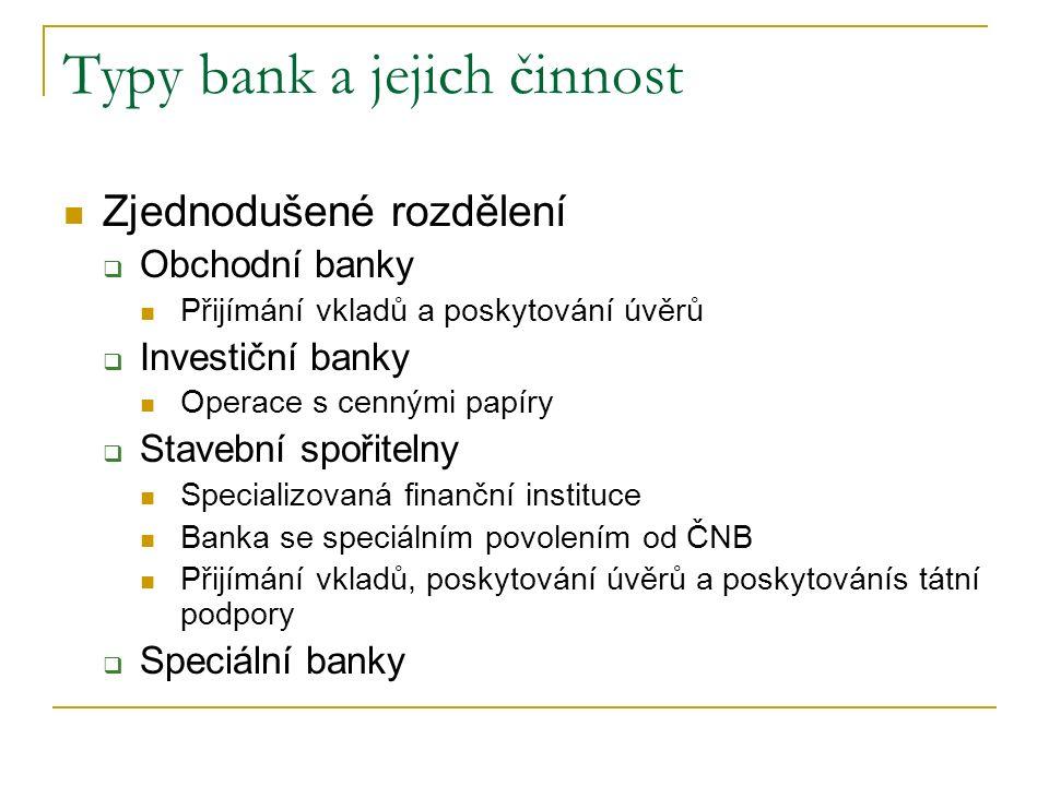 Typy bank a jejich činnost Zjednodušené rozdělení  Obchodní banky Přijímání vkladů a poskytování úvěrů  Investiční banky Operace s cennými papíry  Stavební spořitelny Specializovaná finanční instituce Banka se speciálním povolením od ČNB Přijímání vkladů, poskytování úvěrů a poskytovánís tátní podpory  Speciální banky