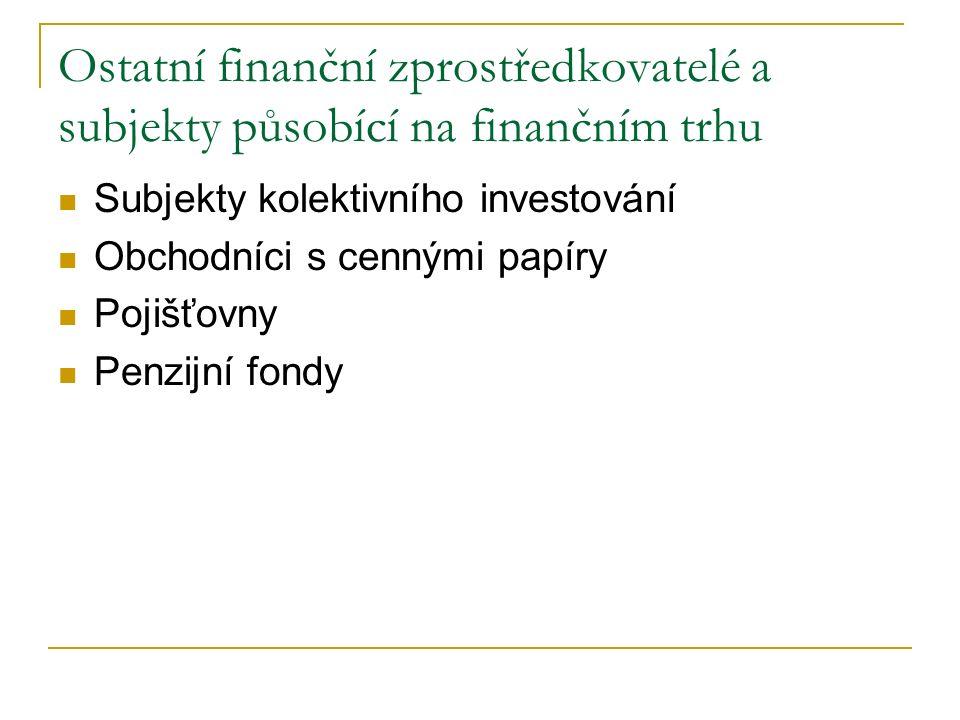 Subjekty kolektivního investování Obchodníci s cennými papíry Pojišťovny Penzijní fondy