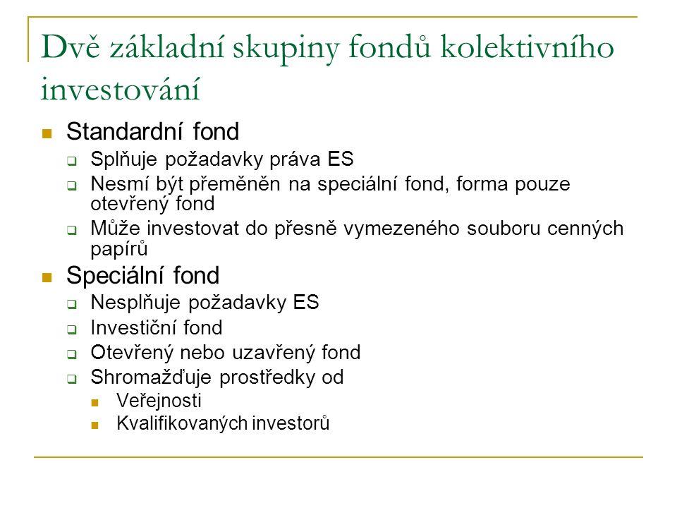 Dvě základní skupiny fondů kolektivního investování Standardní fond  Splňuje požadavky práva ES  Nesmí být přeměněn na speciální fond, forma pouze o