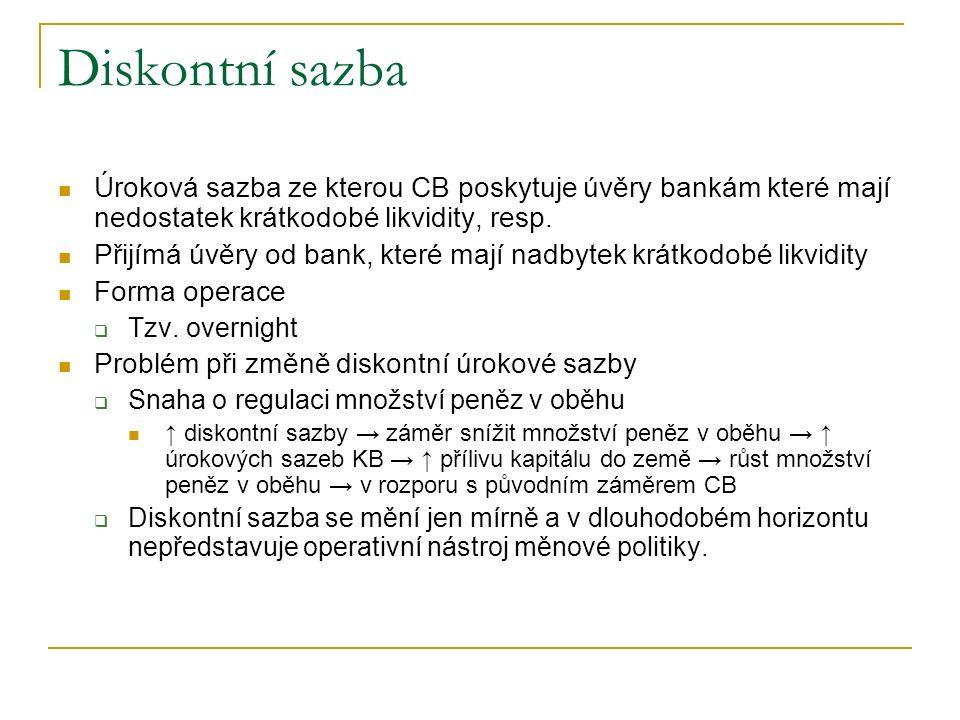Diskontní sazba Úroková sazba ze kterou CB poskytuje úvěry bankám které mají nedostatek krátkodobé likvidity, resp. Přijímá úvěry od bank, které mají