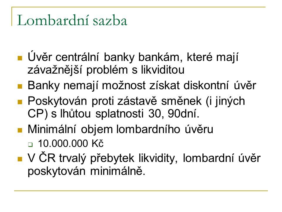 Lombardní sazba Úvěr centrální banky bankám, které mají závažnější problém s likviditou Banky nemají možnost získat diskontní úvěr Poskytován proti zá