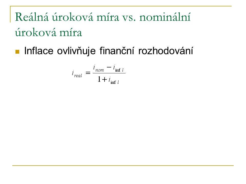 Reálná úroková míra vs. nominální úroková míra Inflace ovlivňuje finanční rozhodování