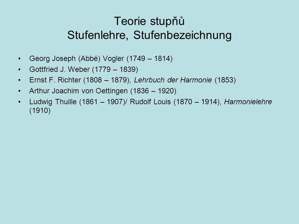 Teorie stupňů Stufenlehre, Stufenbezeichnung Georg Joseph (Abbé) Vogler (1749 – 1814) Gottfried J. Weber (1779 – 1839) Ernst F. Richter (1808 – 1879),