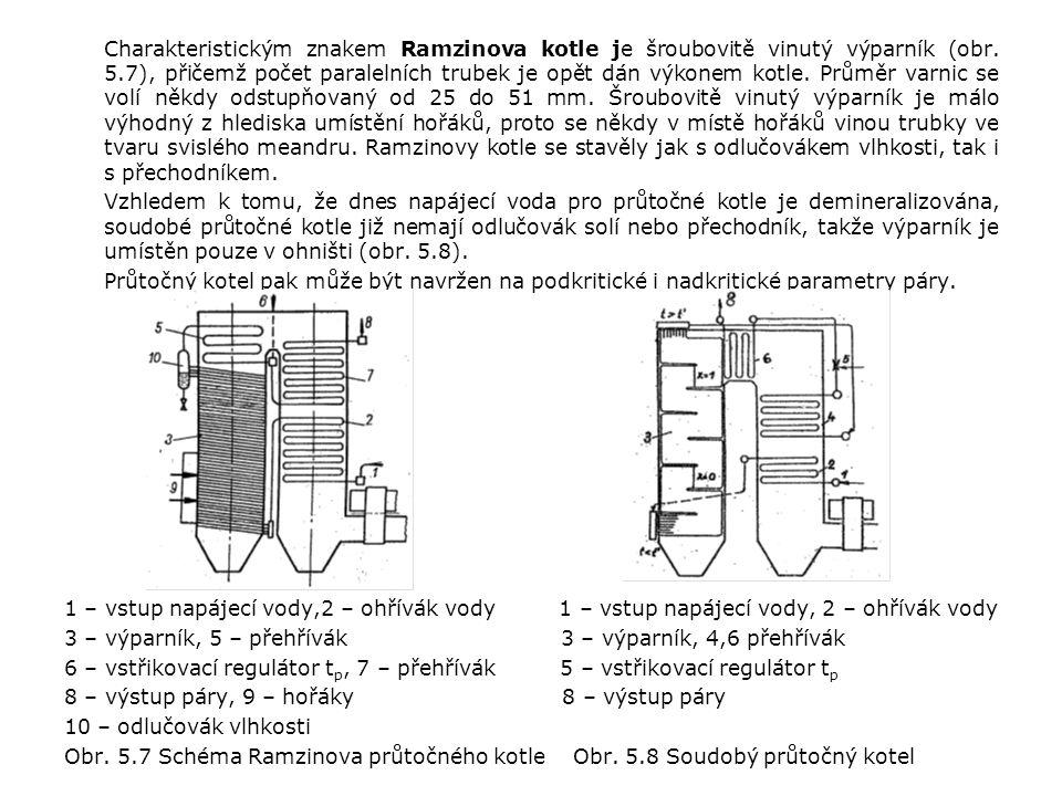 Charakteristickým znakem Ramzinova kotle je šroubovitě vinutý výparník (obr.