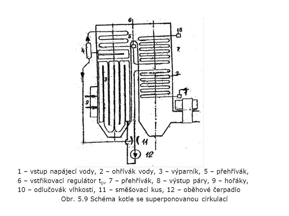 1 – vstup napájecí vody, 2 – ohřívák vody, 3 – výparník, 5 – přehřívák, 6 – vstřikovací regulátor t p, 7 – přehřívák, 8 – výstup páry, 9 – hořáky, 10 – odlučovák vlhkosti, 11 – směšovací kus, 12 – oběhové čerpadlo Obr.