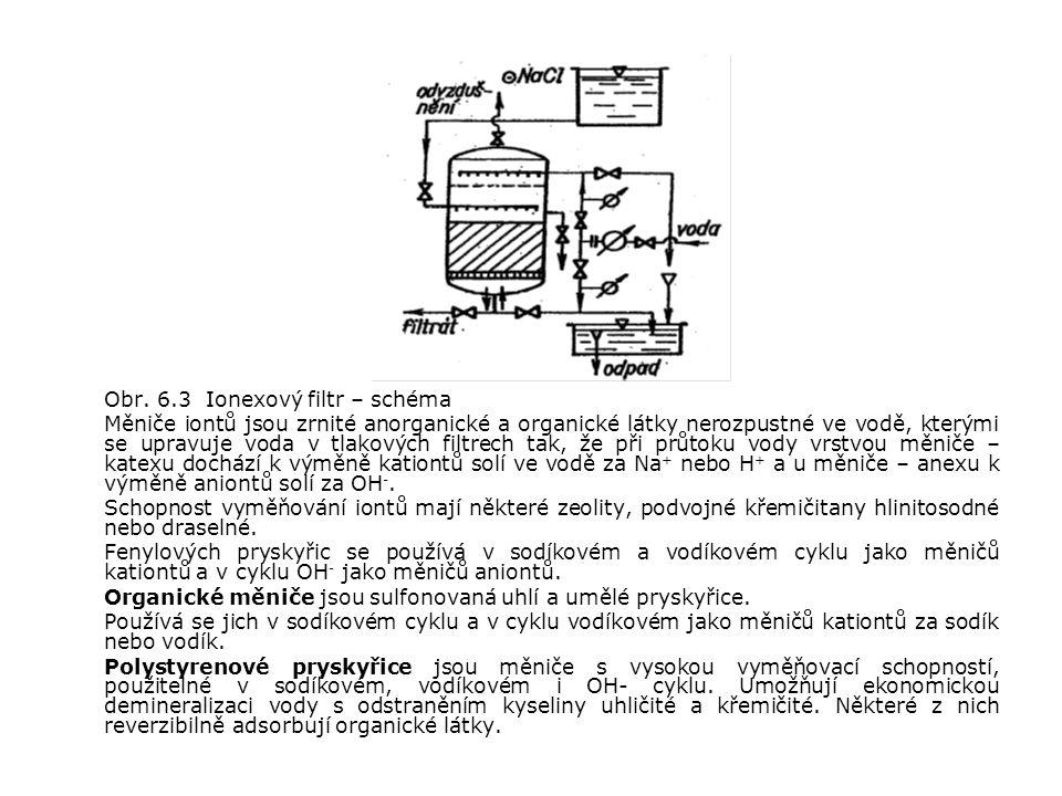 Obr. 6.3 Ionexový filtr – schéma Měniče iontů jsou zrnité anorganické a organické látky nerozpustné ve vodě, kterými se upravuje voda v tlakových filt