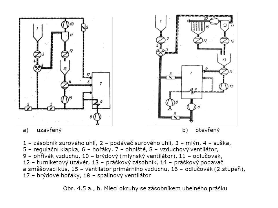 a)uzavřený b) otevřený 1 – zásobník surového uhlí, 2 – podávač surového uhlí, 3 – mlýn, 4 – suška, 5 – regulační klapka, 6 – hořáky, 7 – ohniště, 8 – vzduchový ventilátor, 9 – ohřívák vzduchu, 10 – brýdový (mlýnský ventilátor), 11 – odlučovák, 12 – turniketový uzávěr, 13 – práškový zásobník, 14 – práškový podavač a směšovací kus, 15 – ventilátor primárního vzduchu, 16 – odlučovák (2.stupeň), 17 – brýdové hořáky, 18 – spalinový ventilátor Obr.
