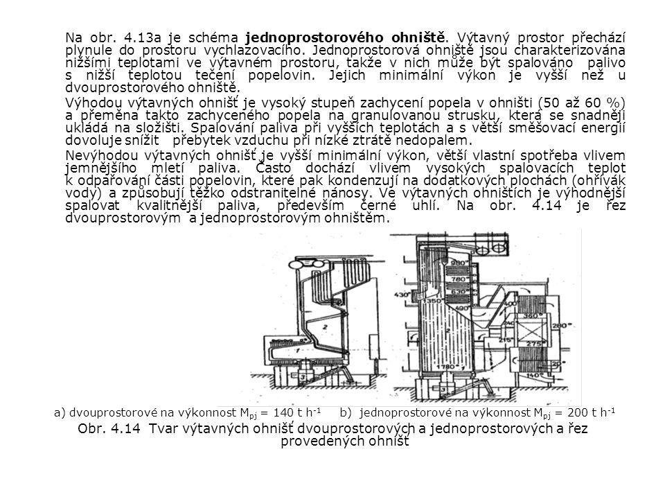 Na obr.4.13a je schéma jednoprostorového ohniště.