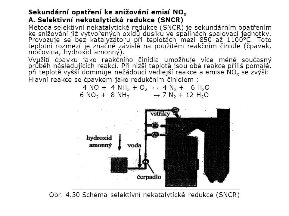 Sekundární opatření ke snižování emisí NO x A.