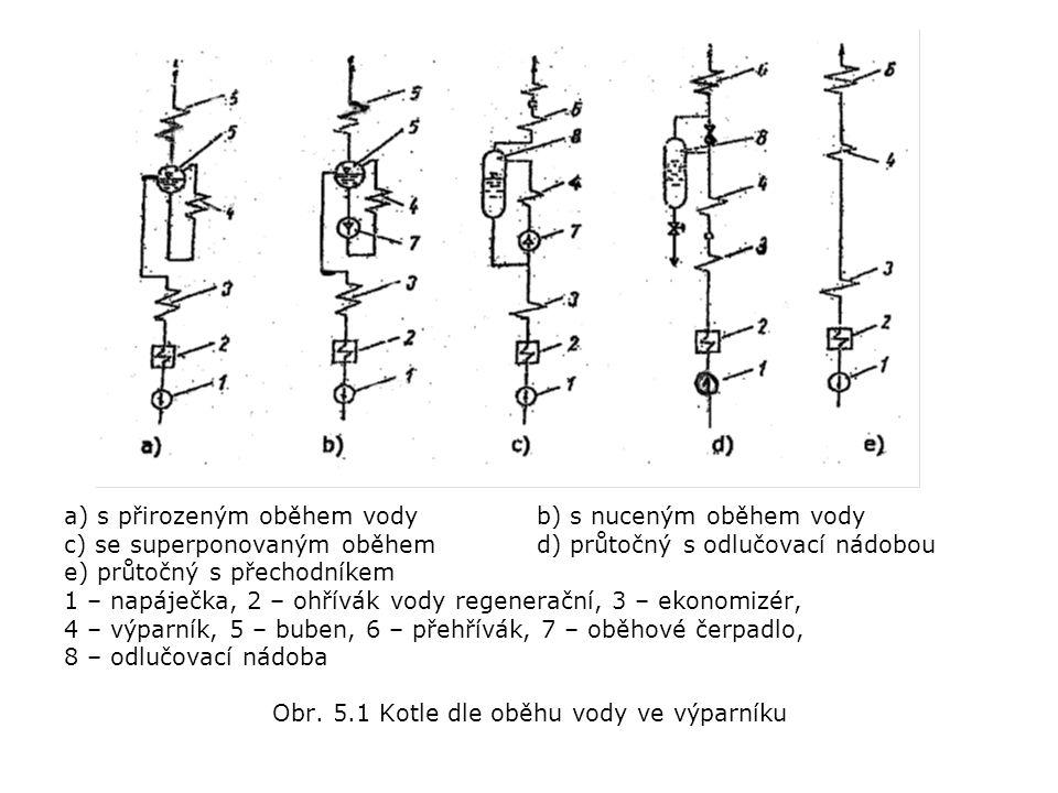 a) s přirozeným oběhem vody b) s nuceným oběhem vody c) se superponovaným oběhem d) průtočný s odlučovací nádobou e) průtočný s přechodníkem 1 – napáječka, 2 – ohřívák vody regenerační, 3 – ekonomizér, 4 – výparník, 5 – buben, 6 – přehřívák, 7 – oběhové čerpadlo, 8 – odlučovací nádoba Obr.