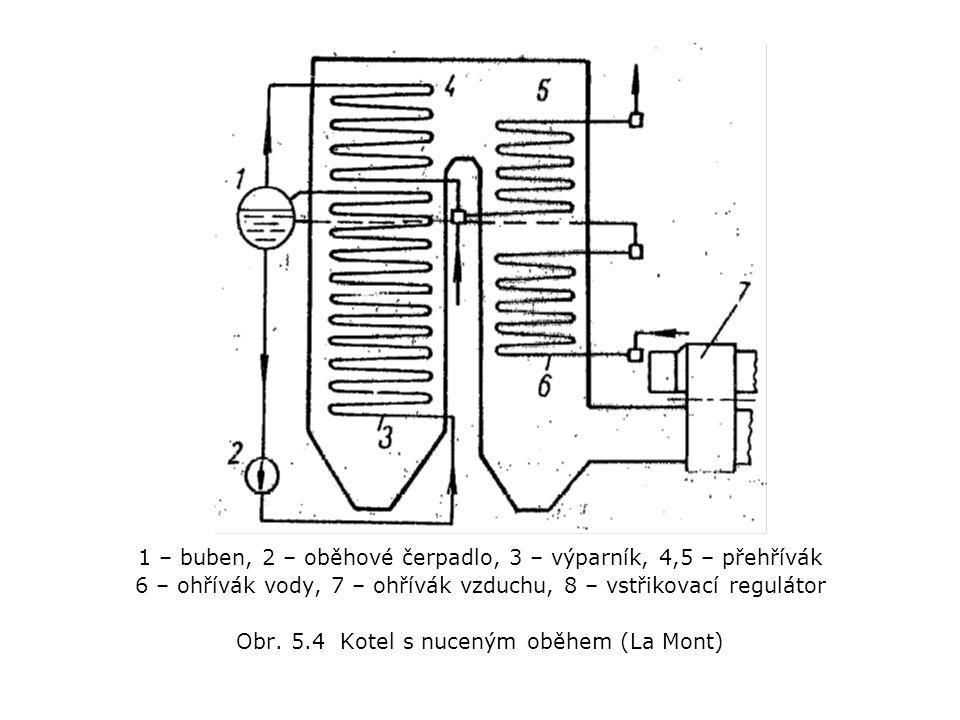 1 – buben, 2 – oběhové čerpadlo, 3 – výparník, 4,5 – přehřívák 6 – ohřívák vody, 7 – ohřívák vzduchu, 8 – vstřikovací regulátor Obr.