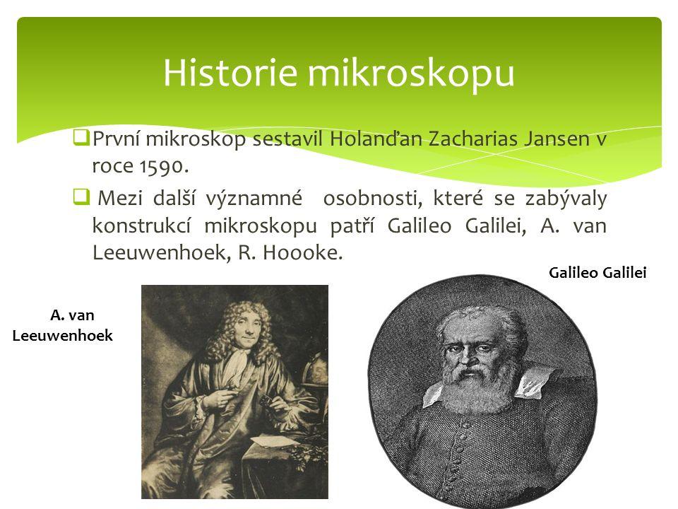 První mikroskop sestavil Holanďan Zacharias Jansen v roce 1590.  Mezi další významné osobnosti, které se zabývaly konstrukcí mikroskopu patří Galil